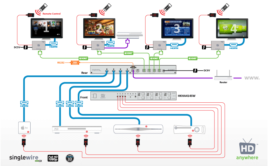 security systems wiring diagram security system test